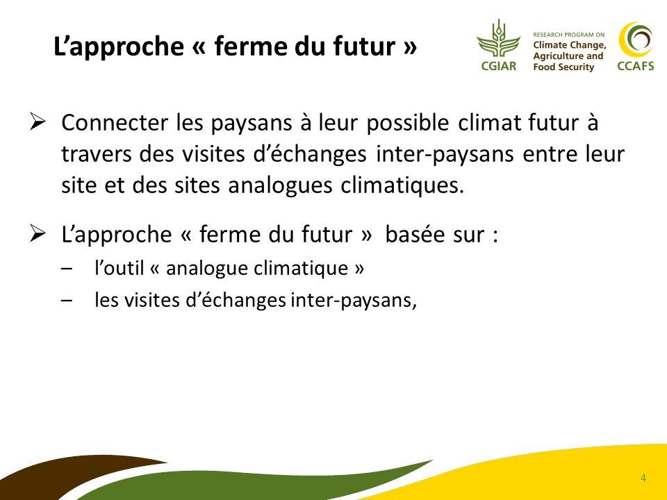 L'approche « ferme du futur »