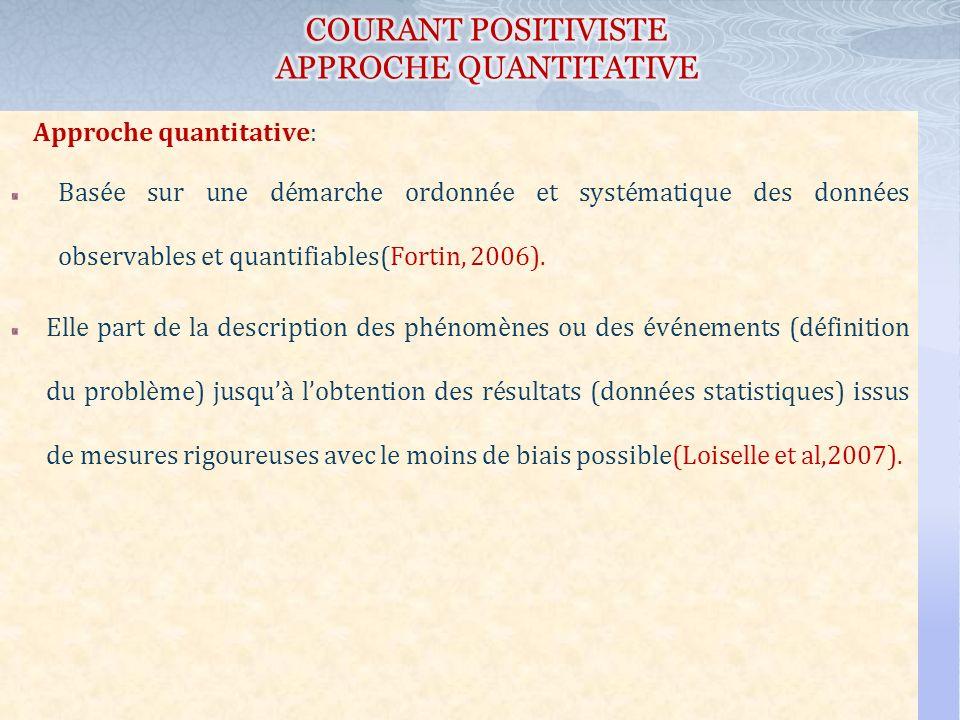 COURANT POSITIVISTE APPROCHE QUANTITATIVE