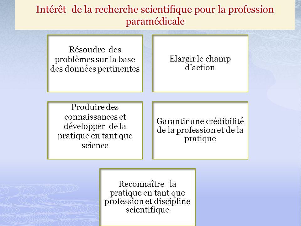 Intérêt de la recherche scientifique pour la profession paramédicale