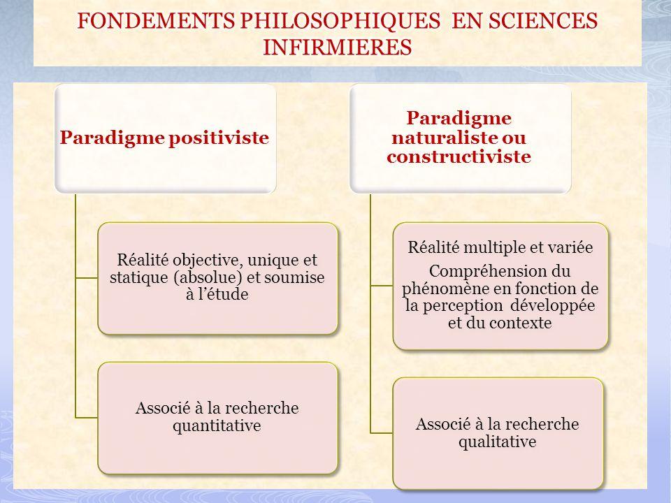 FONDEMENTS PHILOSOPHIQUES EN SCIENCES INFIRMIERES