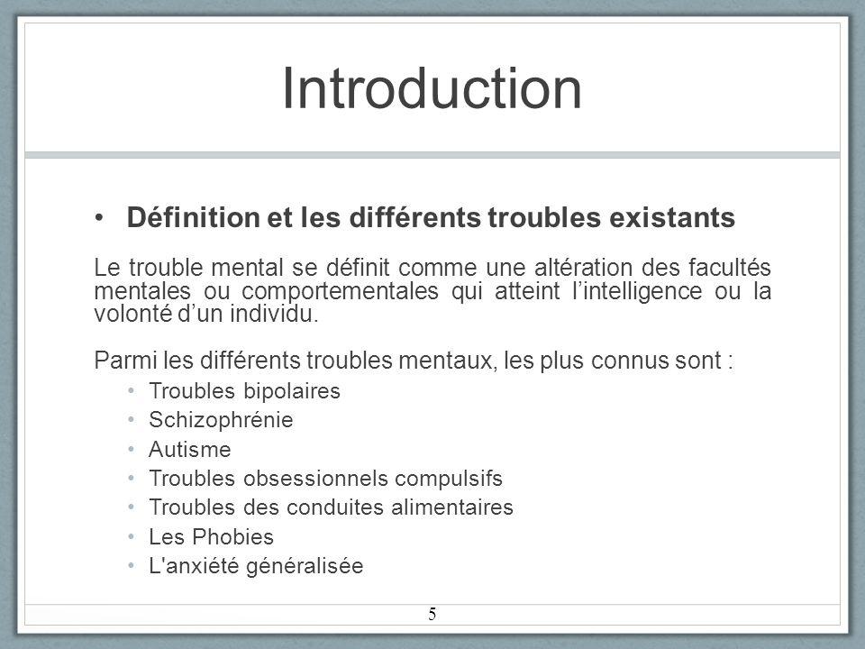Introduction Définition et les différents troubles existants