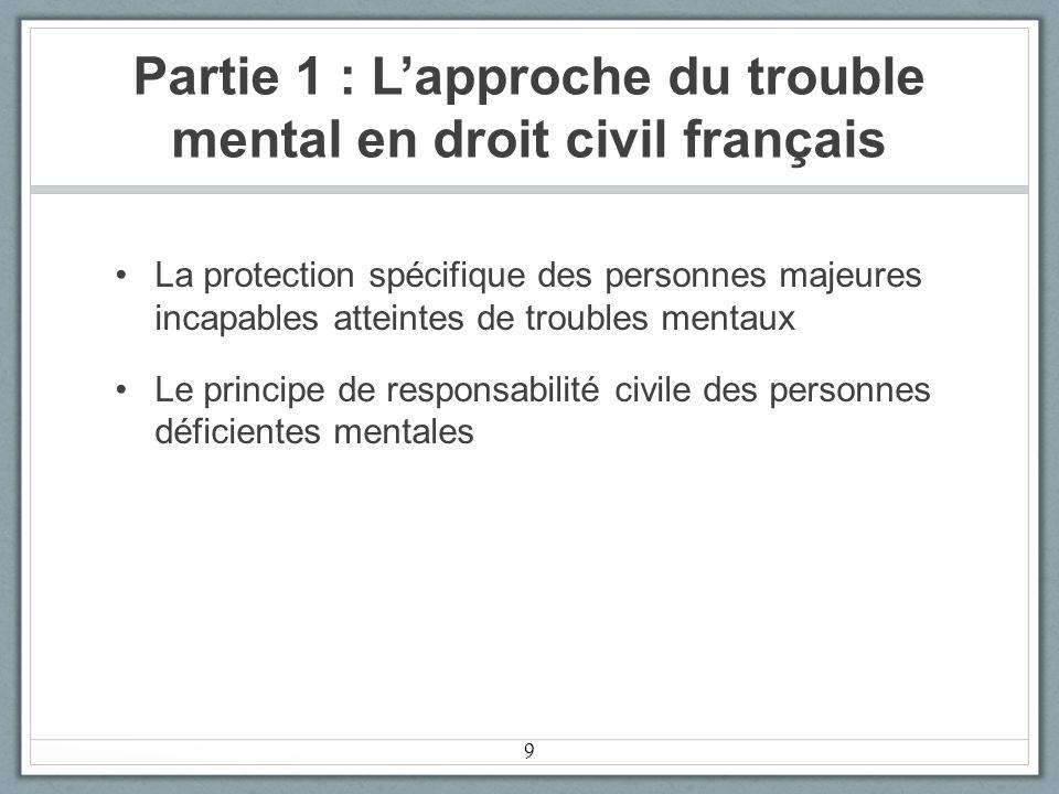 Partie 1 : L'approche du trouble mental en droit civil français
