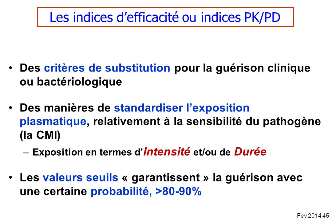 Les indices d'efficacité ou indices PK/PD
