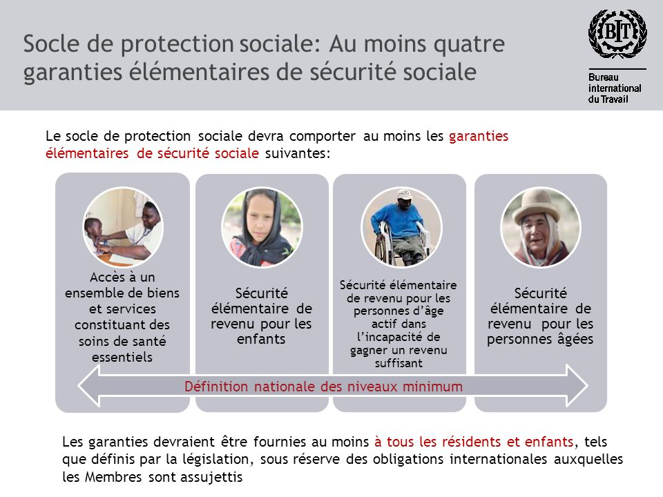 Socle national de protection sociale: Diversité d'approches