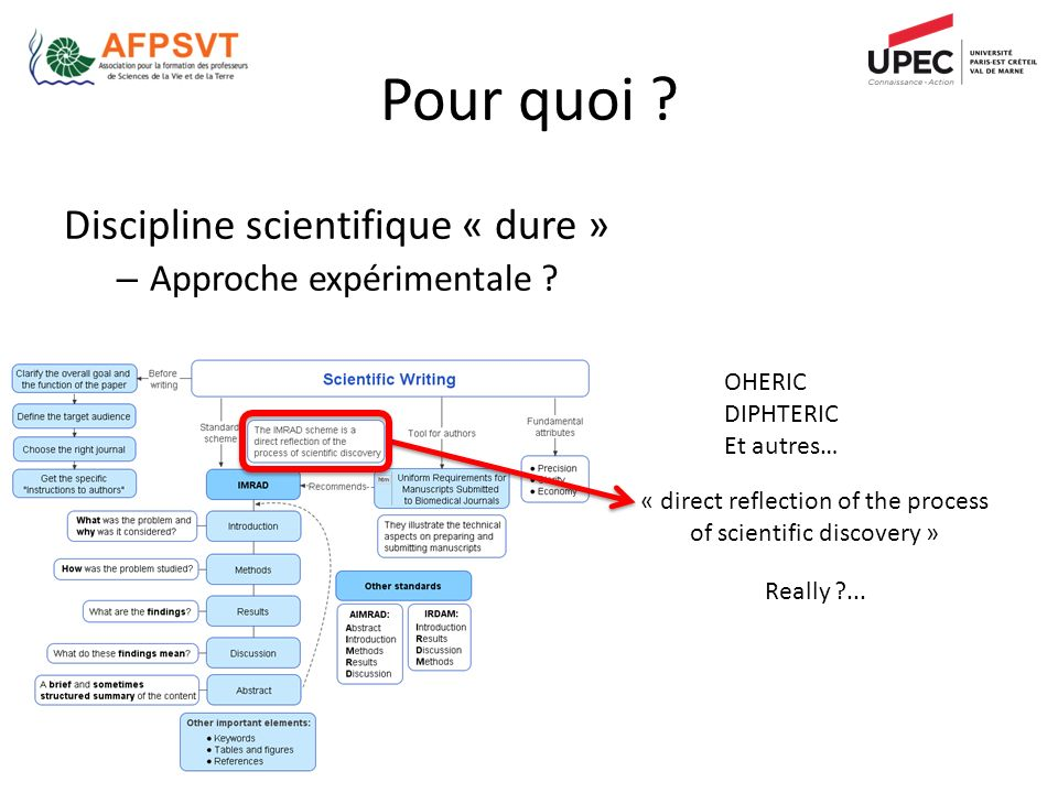 « direct reflection of the process of scientific discovery »