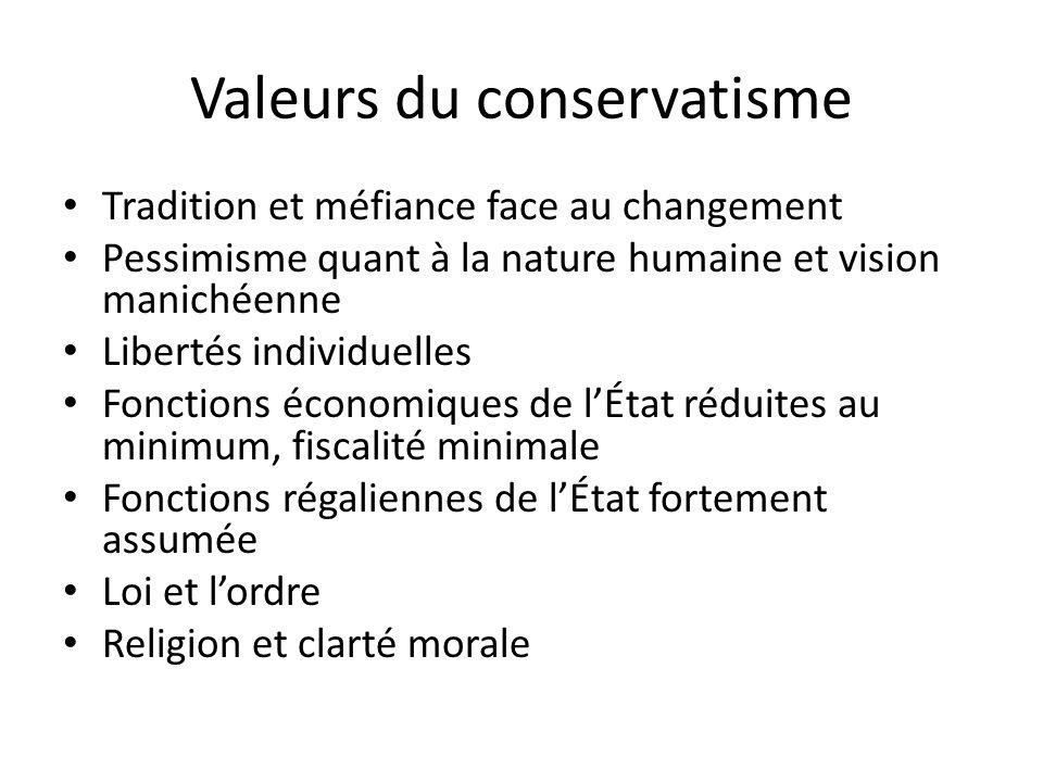 Valeurs du conservatisme
