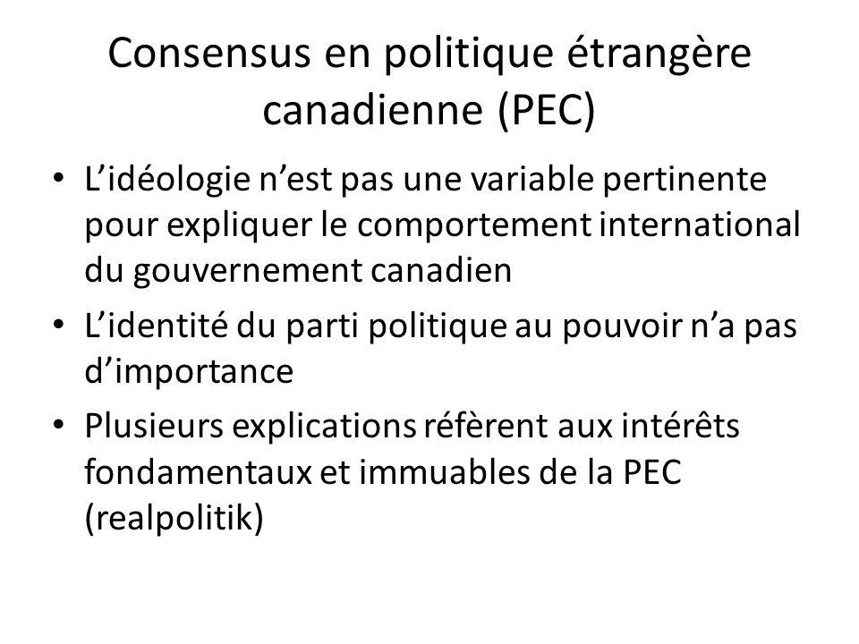 Consensus en politique étrangère canadienne (PEC)