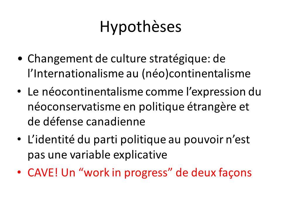 Hypothèses • Changement de culture stratégique: de l'Internationalisme au (néo)continentalisme.