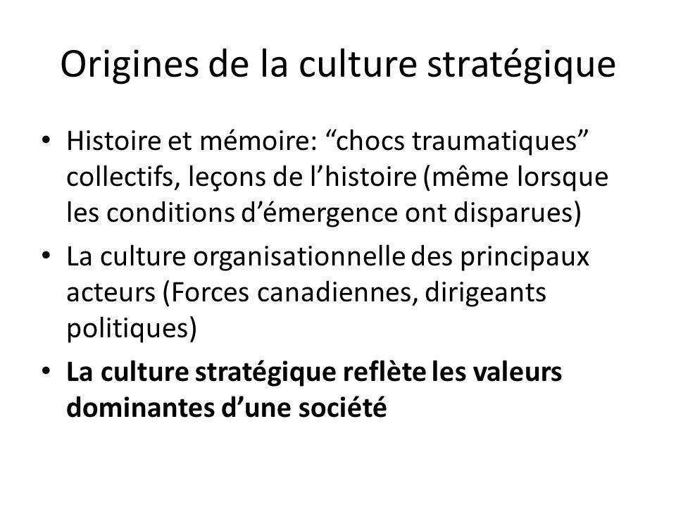 Origines de la culture stratégique