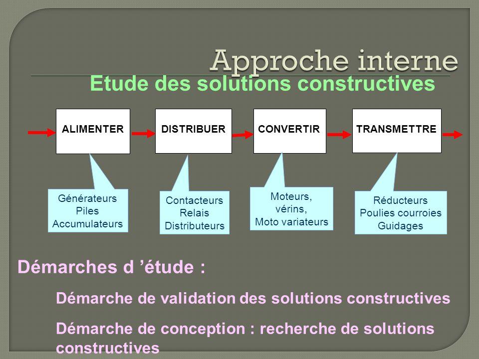 Approche interne Etude des solutions constructives