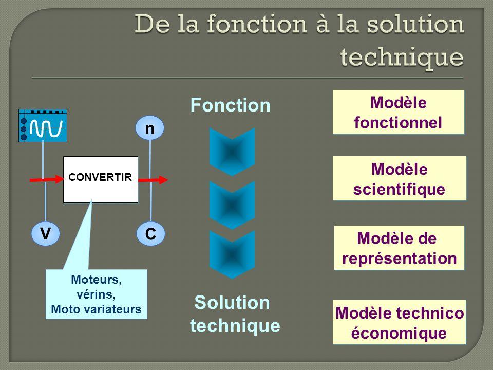 De la fonction à la solution technique