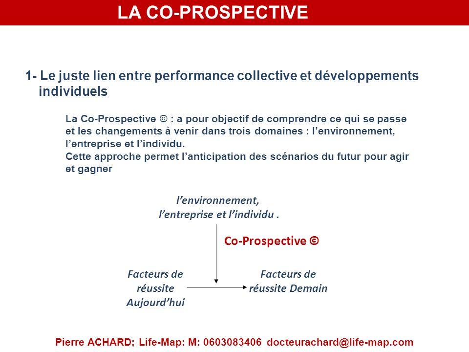 LA CO-PROSPECTIVE 1- Le juste lien entre performance collective et développements individuels.