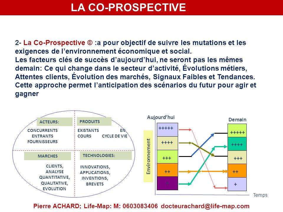 LA CO-PROSPECTIVE 2- La Co-Prospective © :a pour objectif de suivre les mutations et les exigences de l'environnement économique et social.