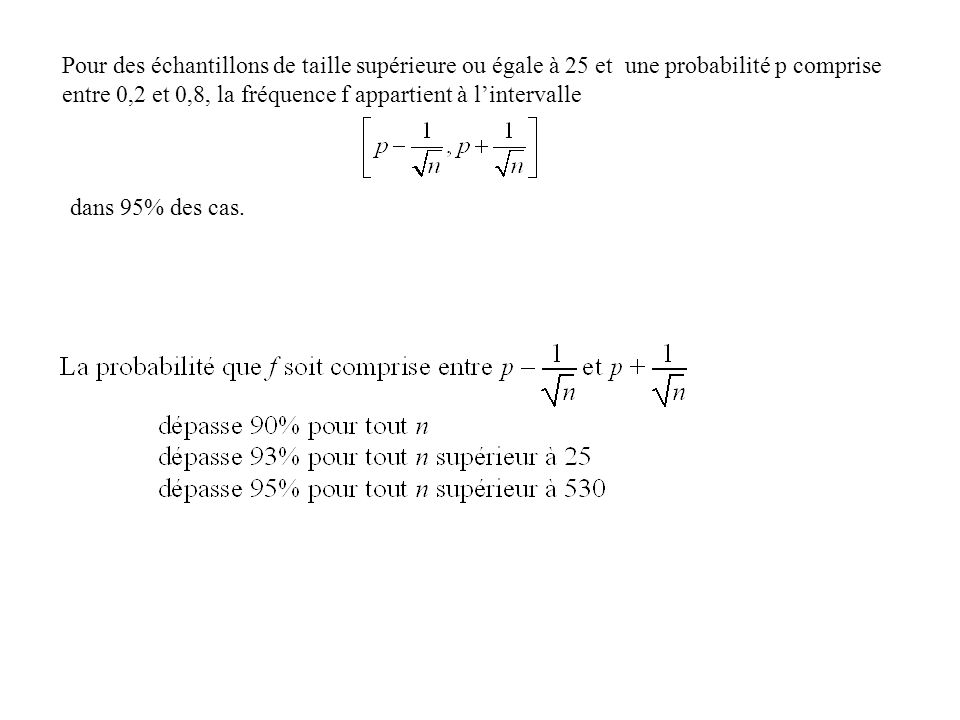 Pour des échantillons de taille supérieure ou égale à 25 et une probabilité p comprise entre 0,2 et 0,8, la fréquence f appartient à l'intervalle