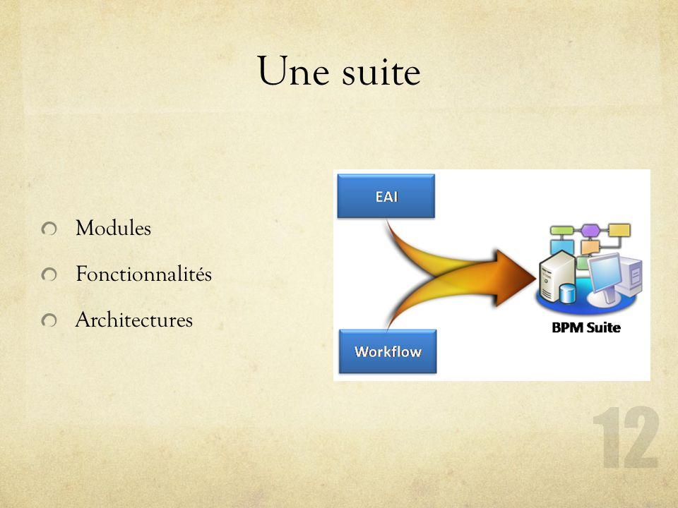 Une suite Modules Fonctionnalités Architectures