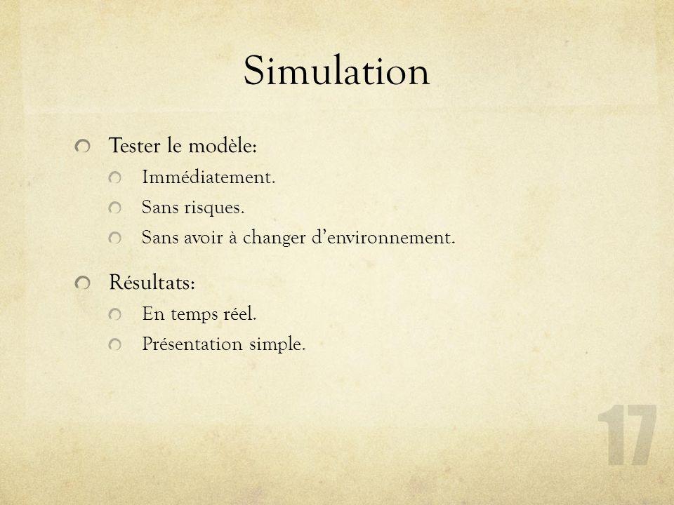 Simulation Tester le modèle: Résultats: Immédiatement. Sans risques.