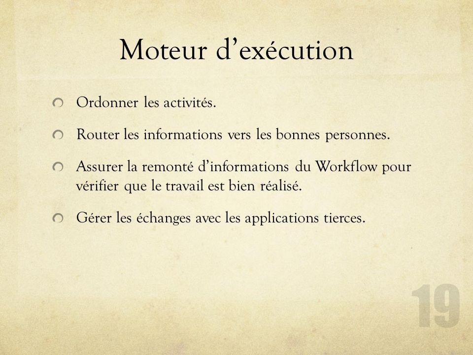 Moteur d'exécution Ordonner les activités.