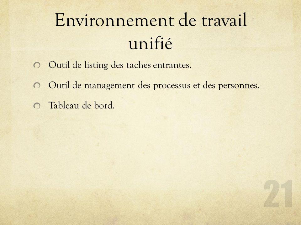 Environnement de travail unifié