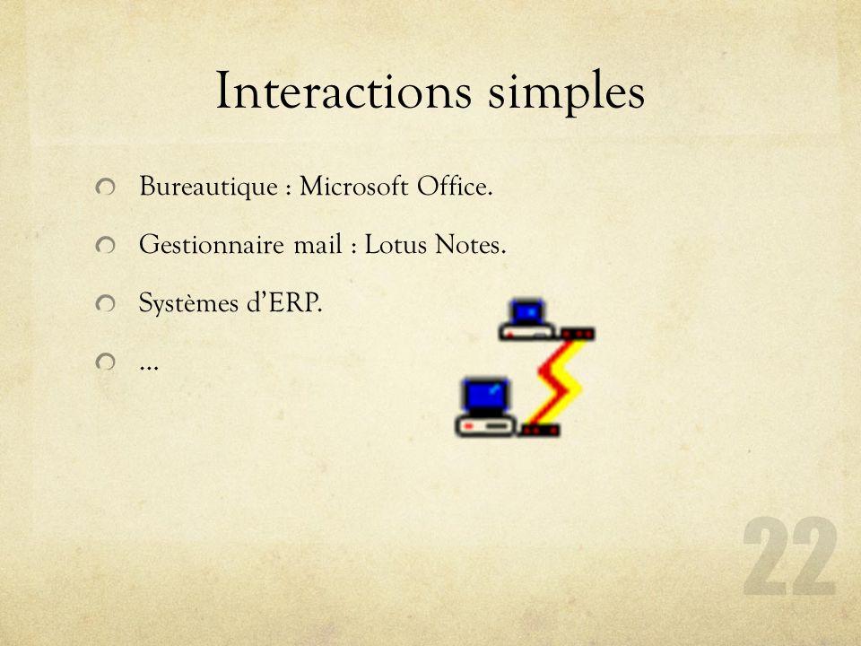 Interactions simples Bureautique : Microsoft Office.