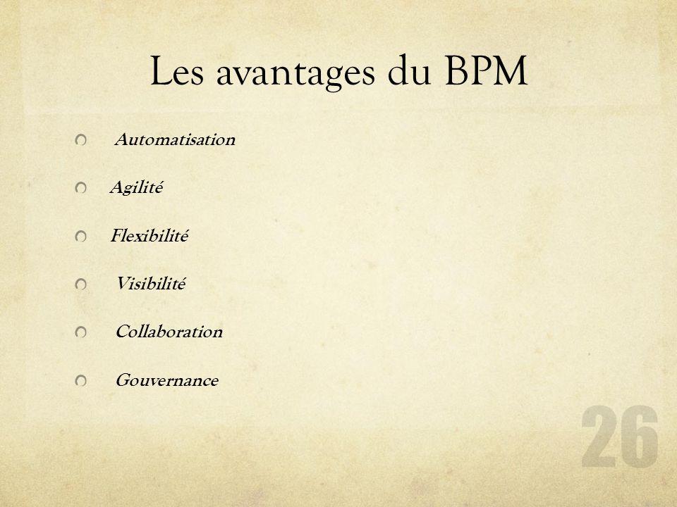 Les avantages du BPM Automatisation Agilité Flexibilité Visibilité