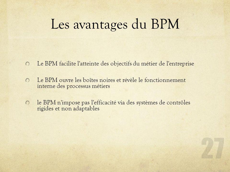 Les avantages du BPM Le BPM facilite l atteinte des objectifs du métier de l entreprise.