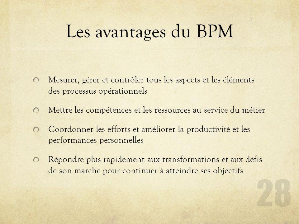 Les avantages du BPM Mesurer, gérer et contrôler tous les aspects et les éléments des processus opérationnels.
