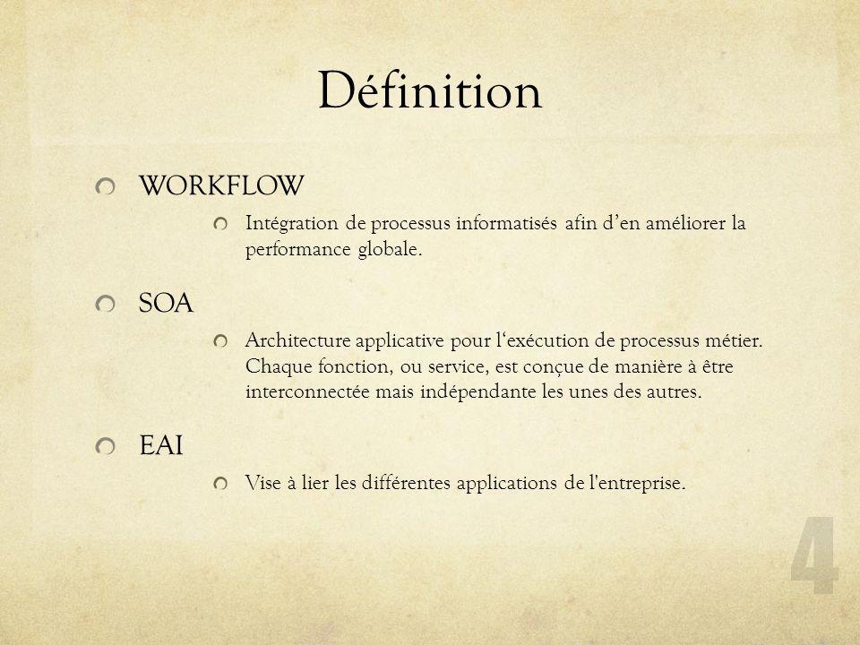 Définition WORKFLOW SOA EAI