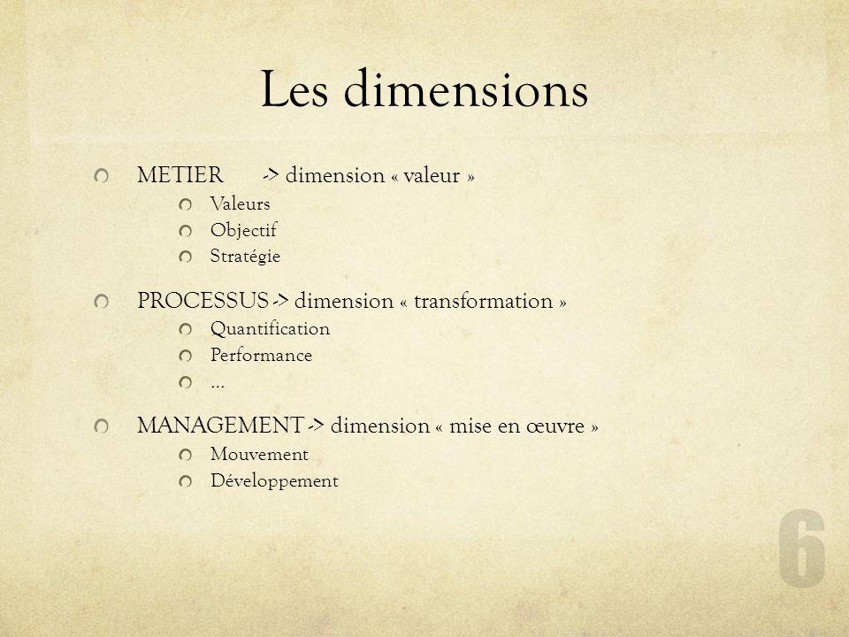 Les dimensions METIER -> dimension « valeur »