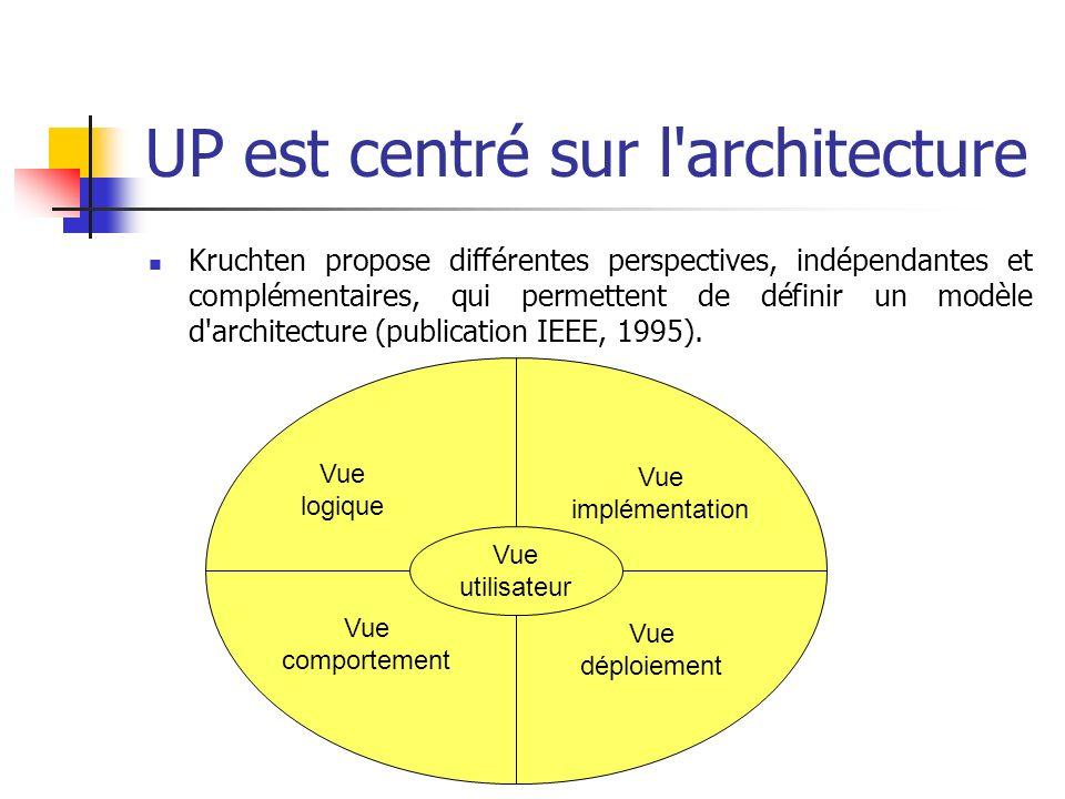 UP est centré sur l architecture