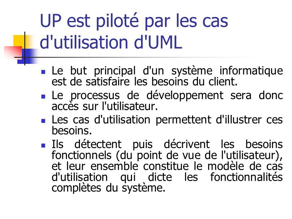 UP est piloté par les cas d utilisation d UML