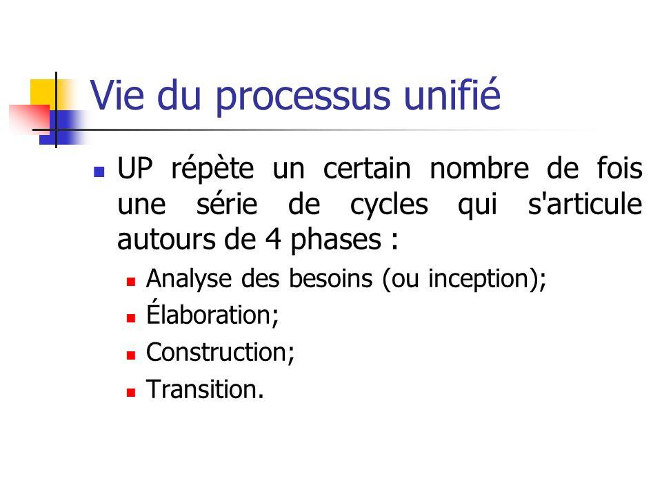 Vie du processus unifié