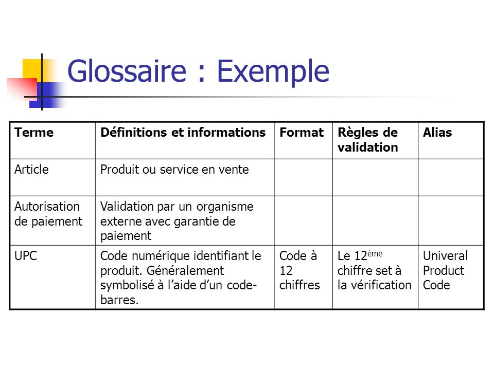 Glossaire : Exemple Terme Définitions et informations Format