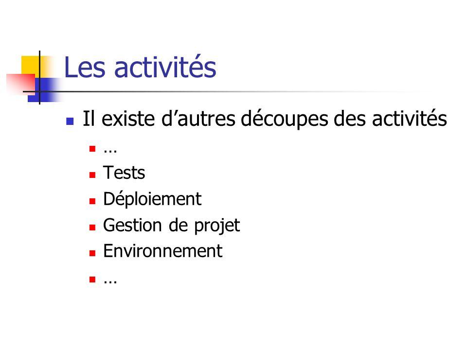Les activités Il existe d'autres découpes des activités … Tests