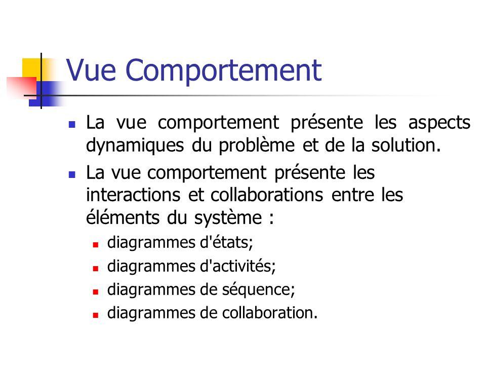 Vue Comportement La vue comportement présente les aspects dynamiques du problème et de la solution.