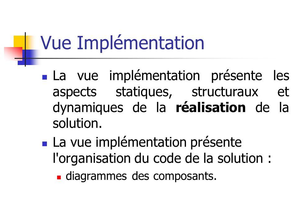 Vue Implémentation La vue implémentation présente les aspects statiques, structuraux et dynamiques de la réalisation de la solution.