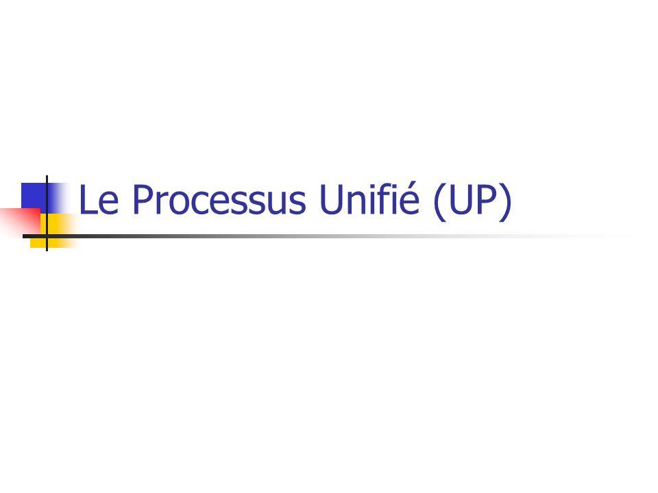 Le Processus Unifié (UP)