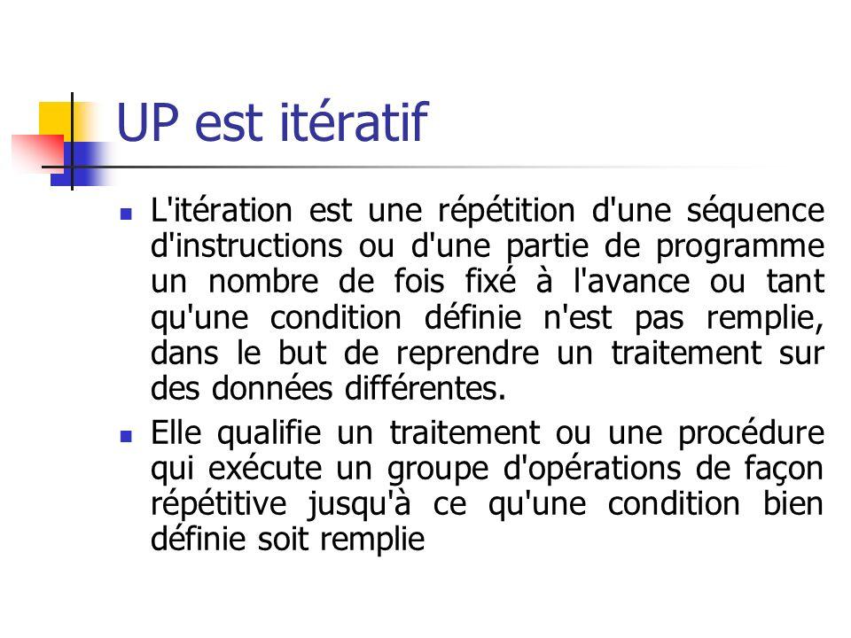 UP est itératif