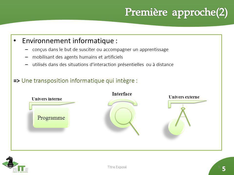 Première approche(2) Environnement informatique :