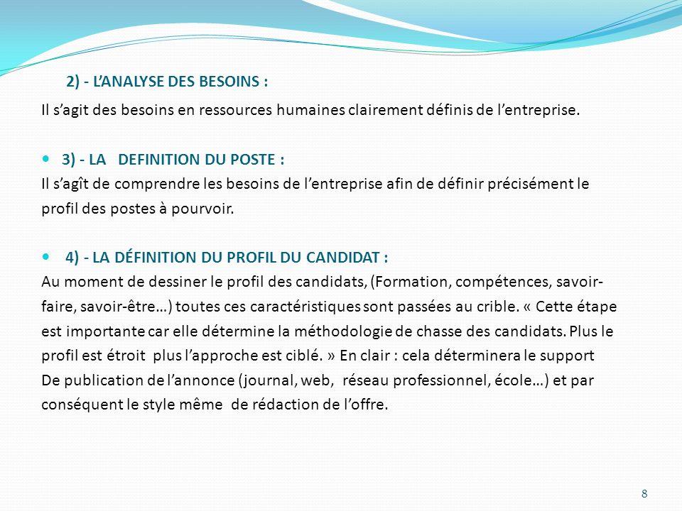 2) - L'ANALYSE DES BESOINS :