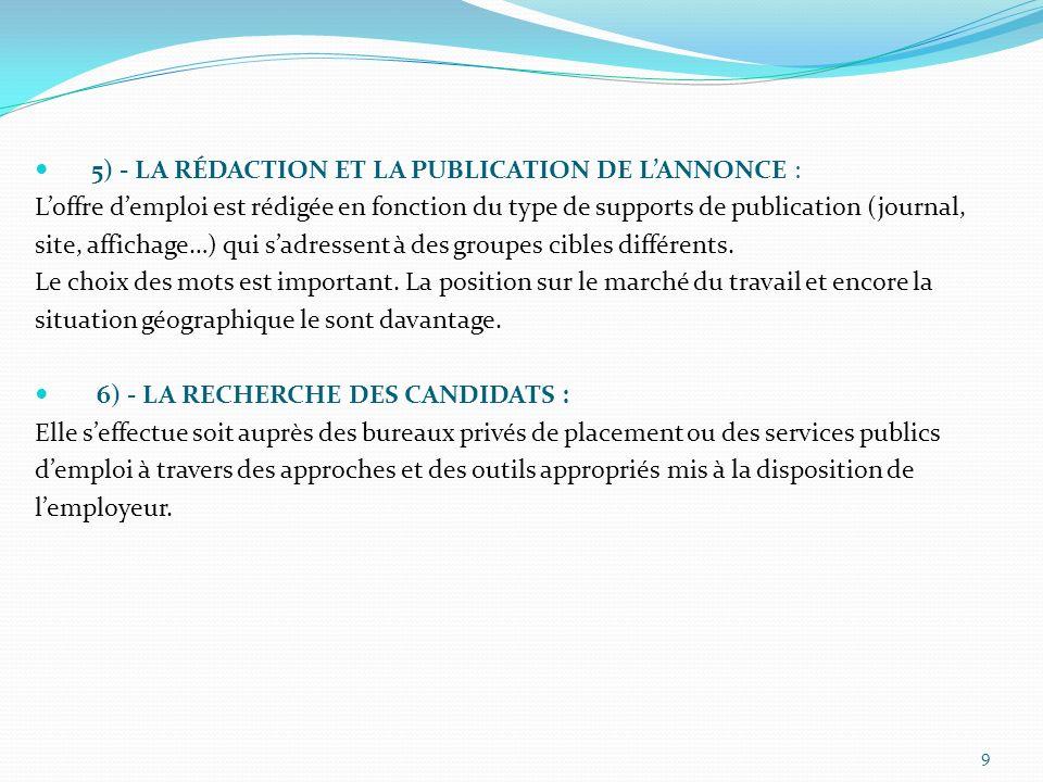 5) - LA RÉDACTION ET LA PUBLICATION DE L'ANNONCE :