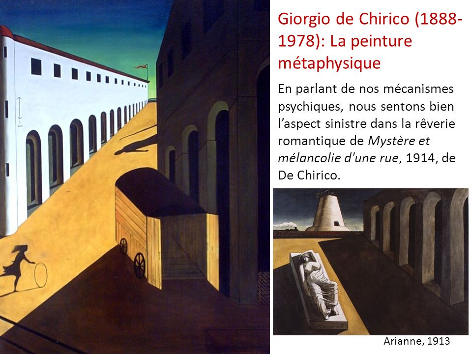 Giorgio de Chirico (1888-1978): La peinture métaphysique