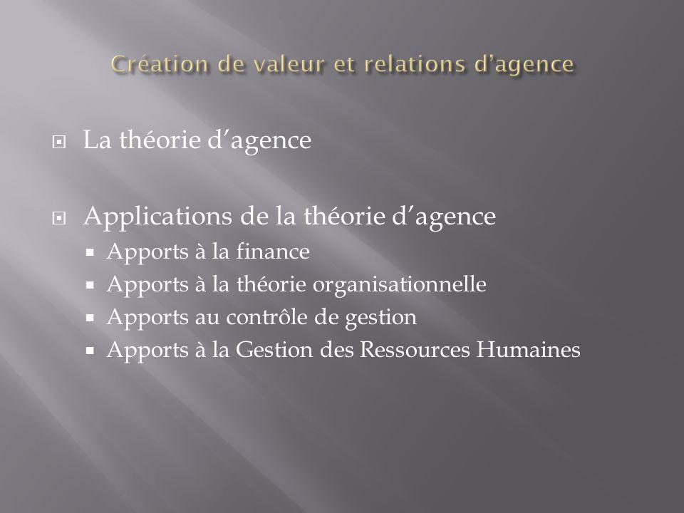 Création de valeur et relations d'agence