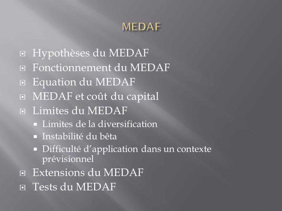 Fonctionnement du MEDAF Equation du MEDAF MEDAF et coût du capital