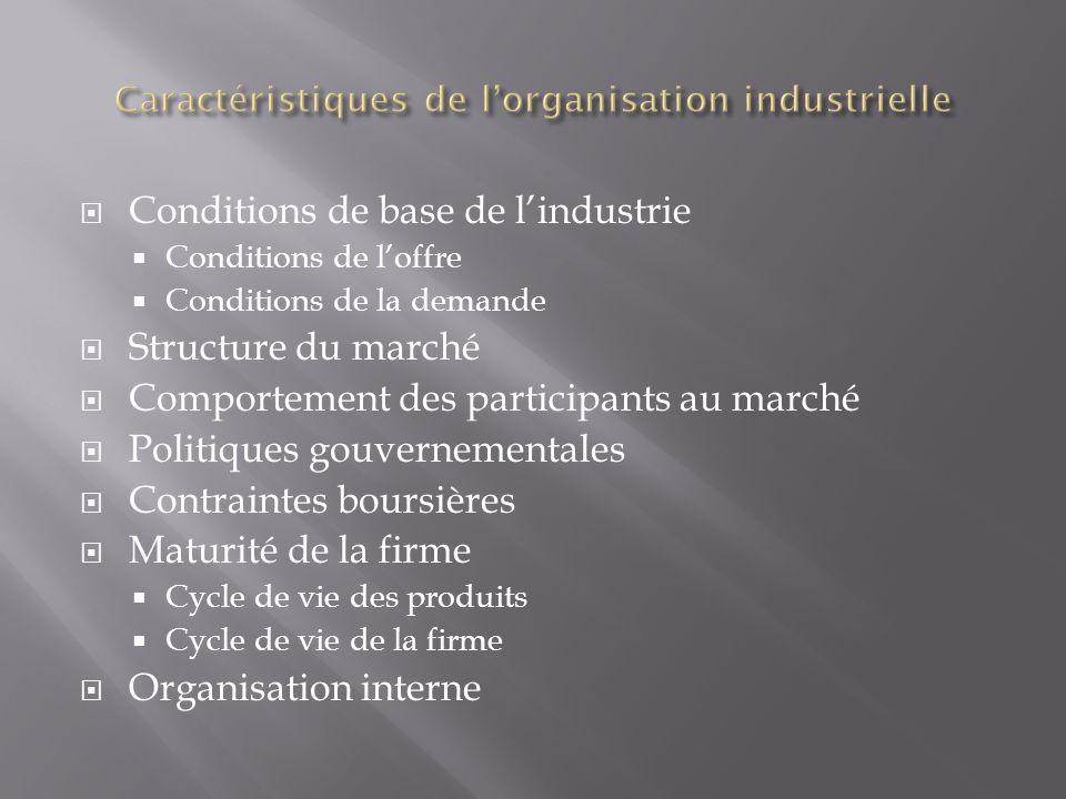 Caractéristiques de l'organisation industrielle