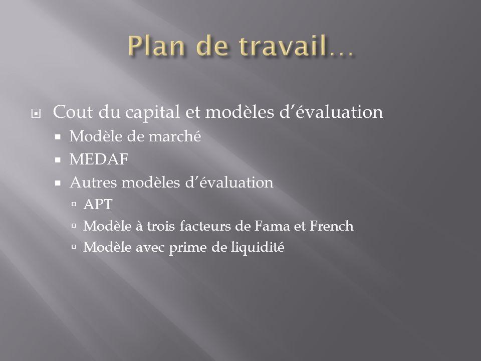 Plan de travail… Cout du capital et modèles d'évaluation