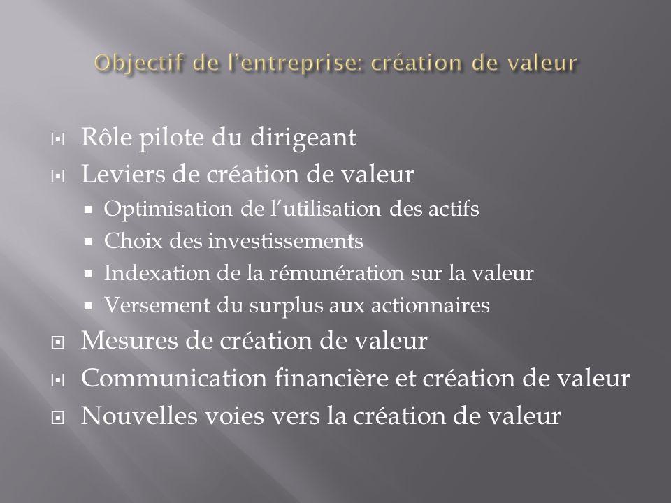 Objectif de l'entreprise: création de valeur
