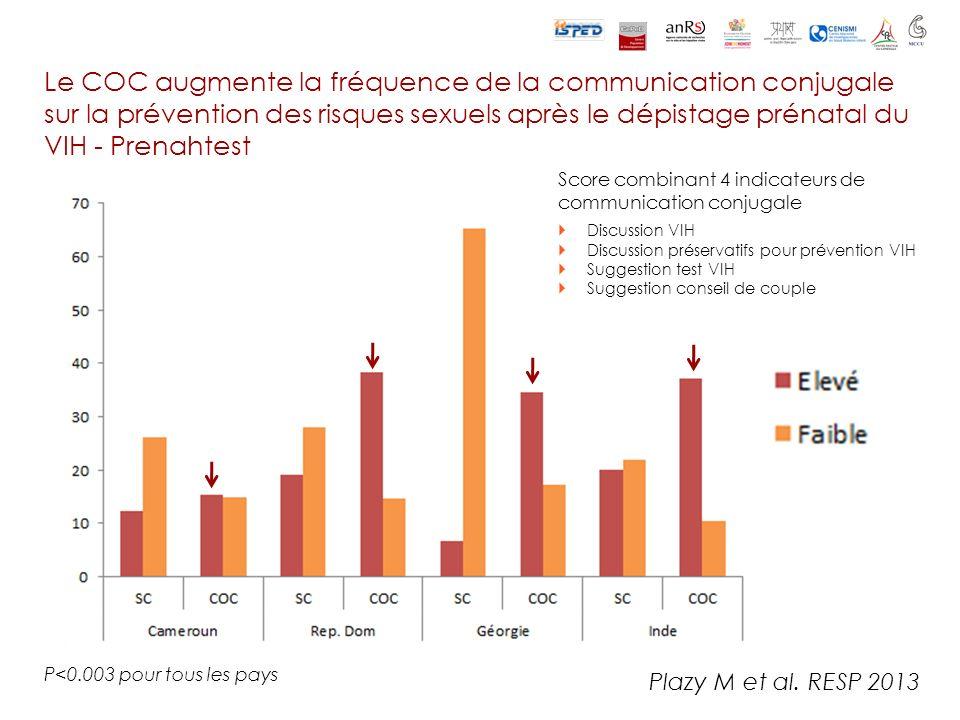 Le COC augmente la fréquence de la communication conjugale sur la prévention des risques sexuels après le dépistage prénatal du VIH - Prenahtest