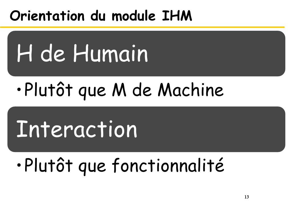 Orientation du module IHM