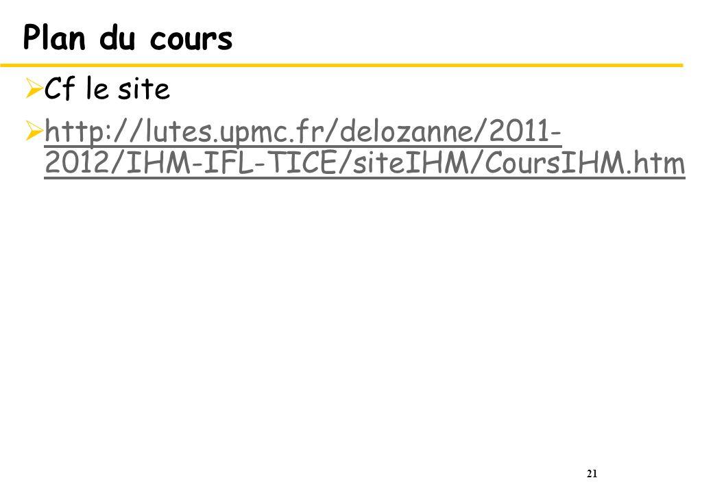 Plan du cours Cf le site http://lutes.upmc.fr/delozanne/2011-2012/IHM-IFL-TICE/siteIHM/CoursIHM.htm