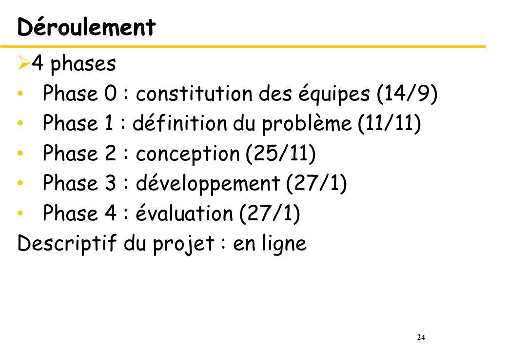 Déroulement 4 phases Phase 0 : constitution des équipes (14/9)